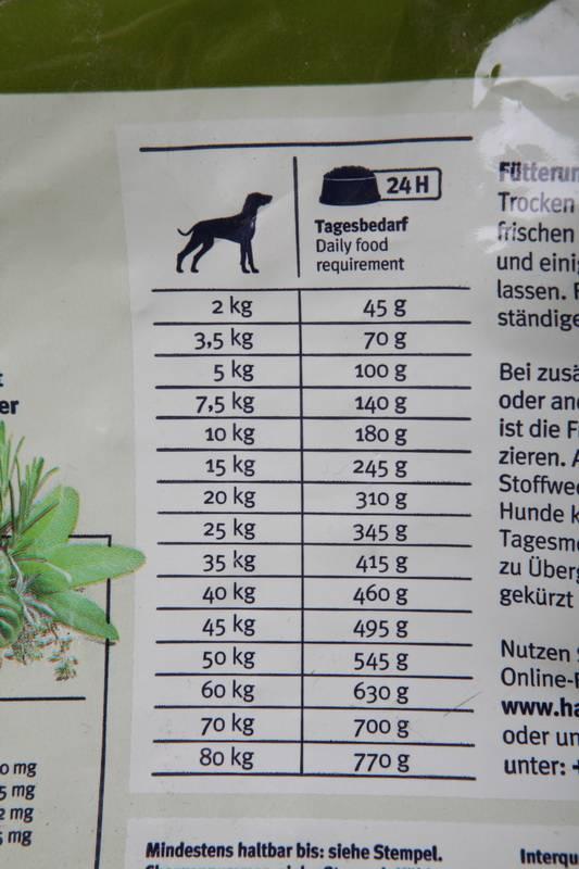Кормить щенка натуралкой и сухим кормом: за и против