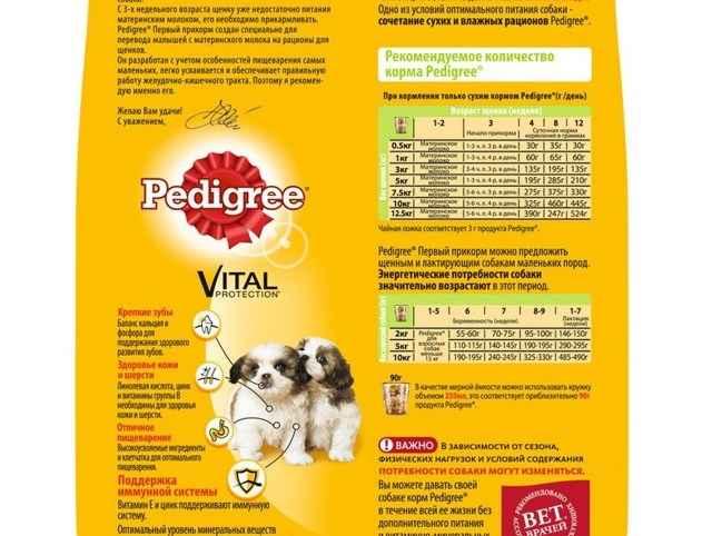 Прикорм щенков: чем и как правильно кормить, в каком возрасте производится отъем от матери