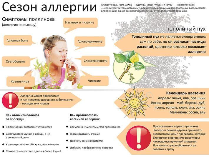 Боль в ушах при простуде : причины и лечение | компетентно о здоровье на ilive