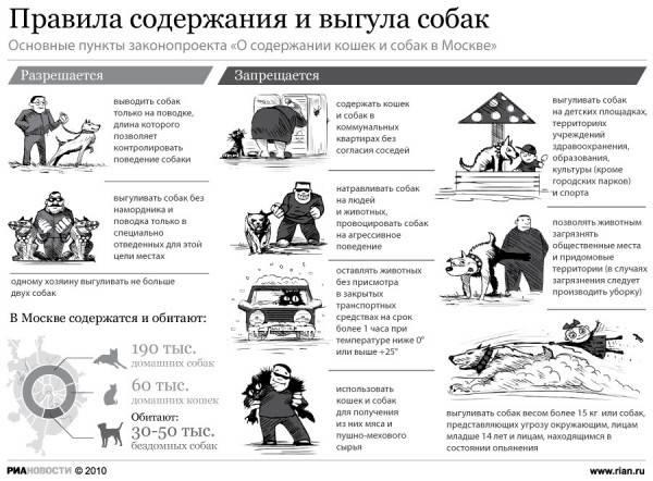 Закон о содержании собак