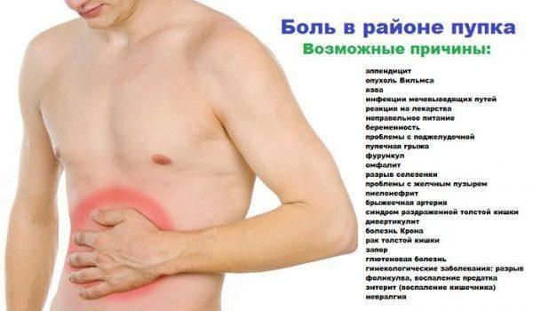 Аллергия на солнце: причины, симптомы, лечение | компетентно о здоровье на ilive