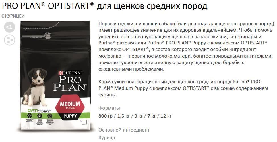 Полный обзор корма «проплан» (pro plan) для собак: советы и отзывы ветеринаров