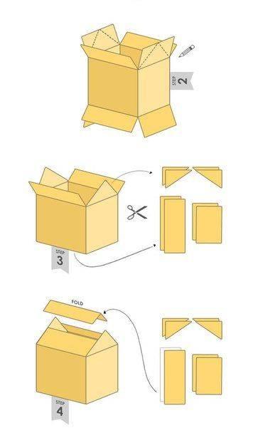 Пошаговые инструкции изготовления домика для кошки своими руками