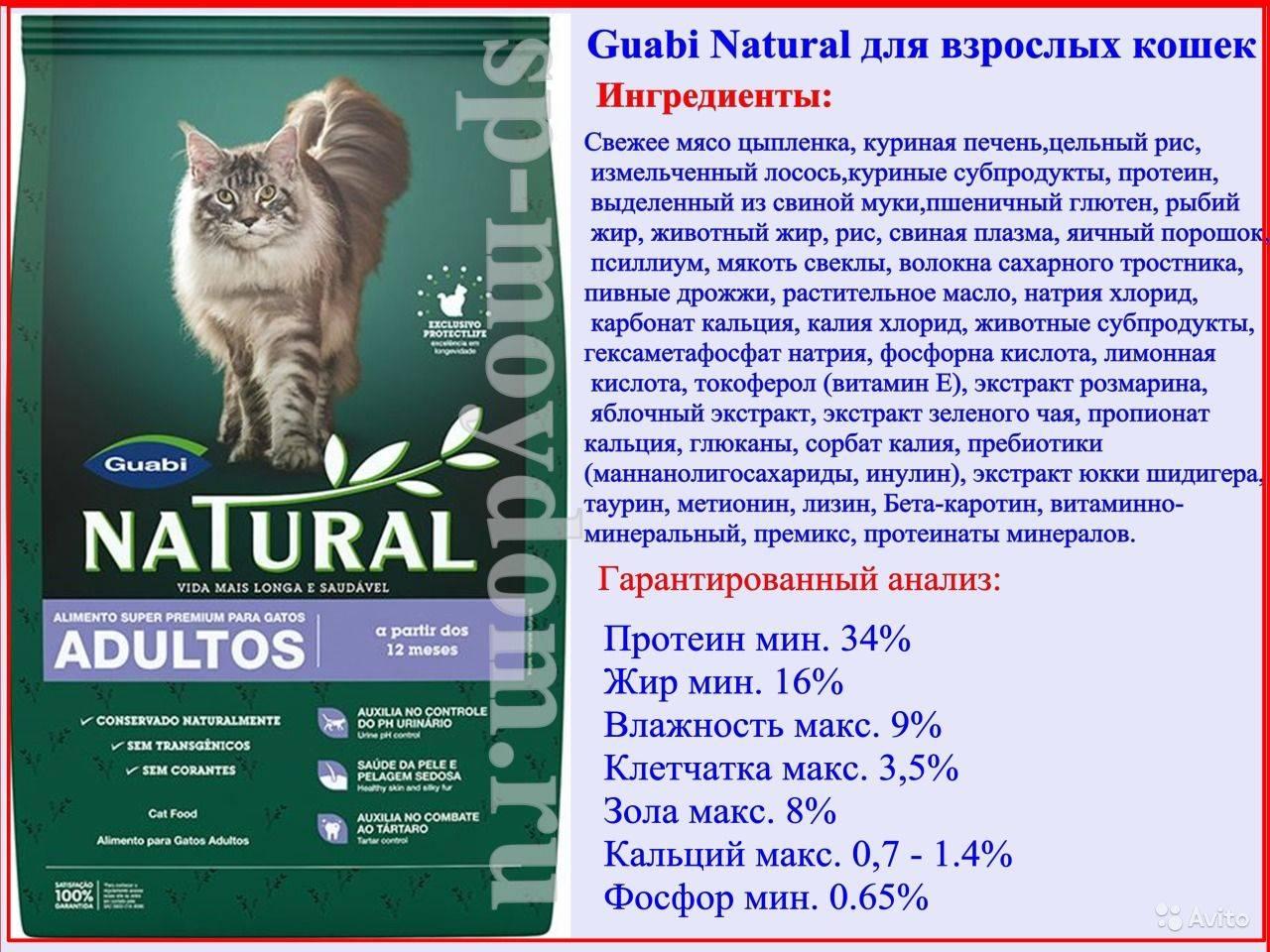 Фитмин: корм для кошек и котов | отзывы, состав, цена