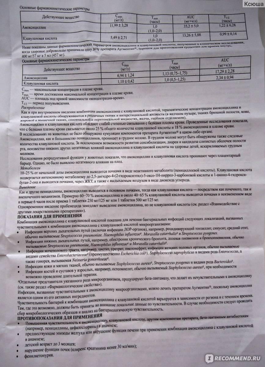 Амоксициллин 150 — инструкция по применению для животных в ветеринарии