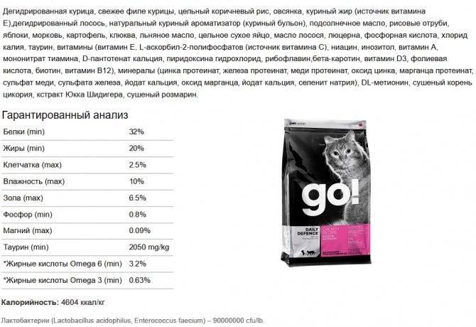 Корм для кошек и котов гуаби (guabi natural): цена, отзывы, состав