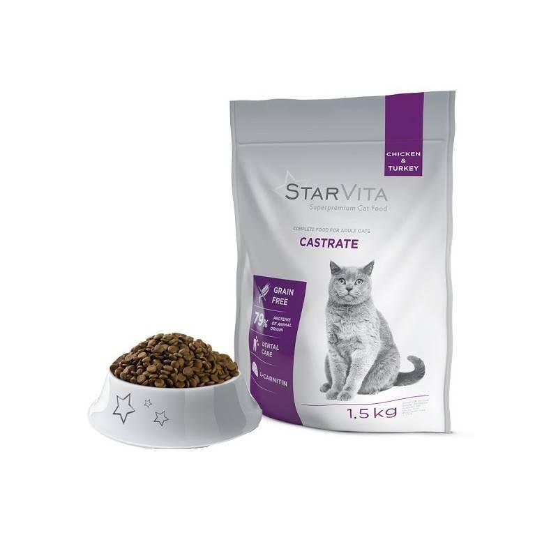 Рейтинг кормов для кошек: можно ли им верить?