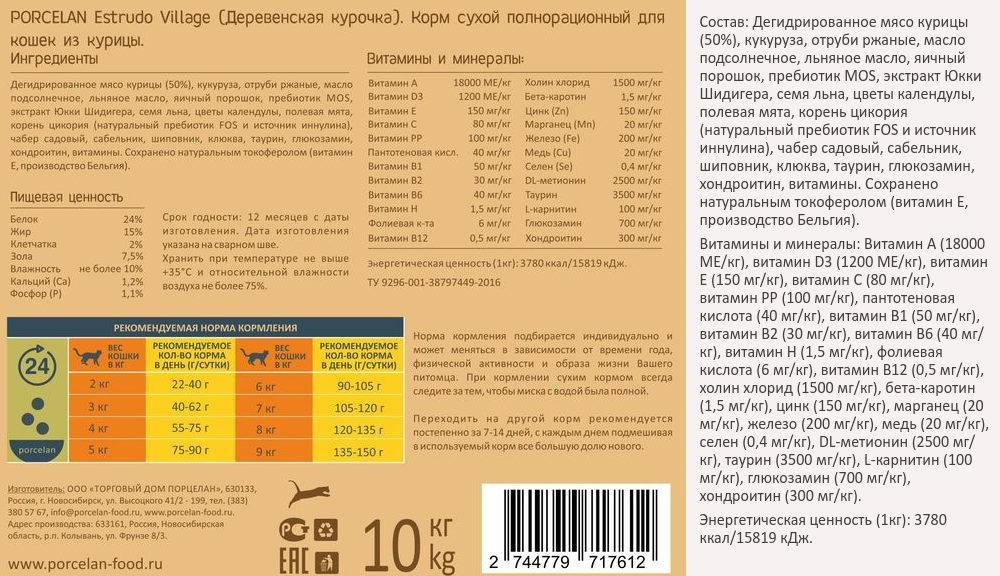 Что значит n/d на упаковке кормов от «фармина»: описание состава питания