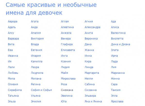 Клички для собак: все имена по алфавиту от а до я