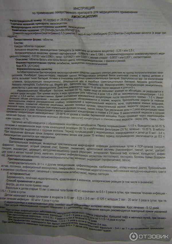 Амоксициллин - антибиотик широкого спектра действия