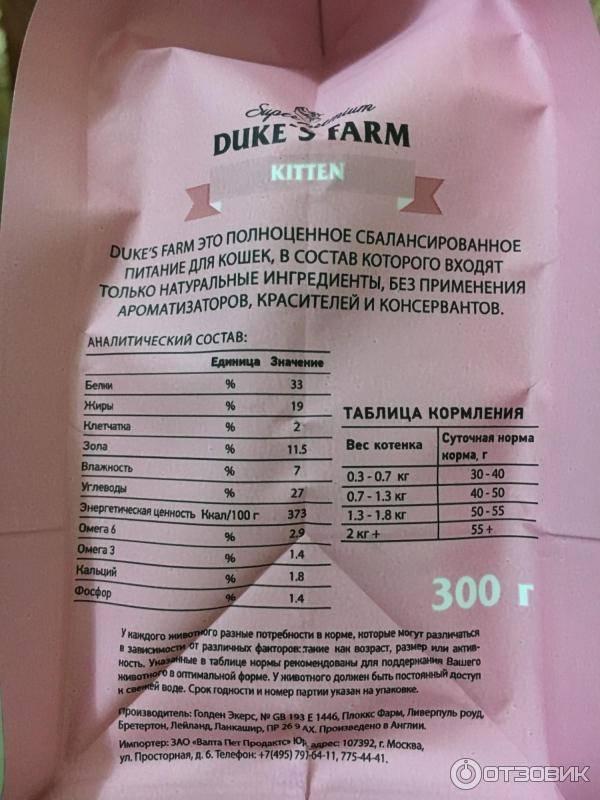 Корм для собак dukes farm: отзывы, разбор состава, цена - kotiko.ru