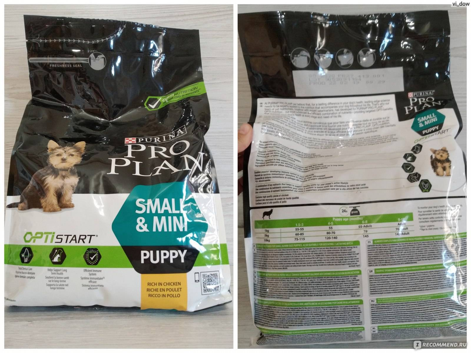 Подробный обзор линейки кормов от производителя go! для собаки и щенка