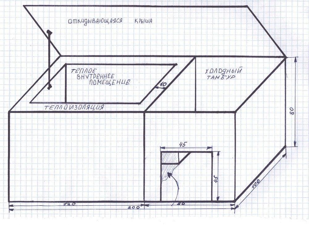 Детальная инструкция, как построить вольер для немецкой овчарки своими руками