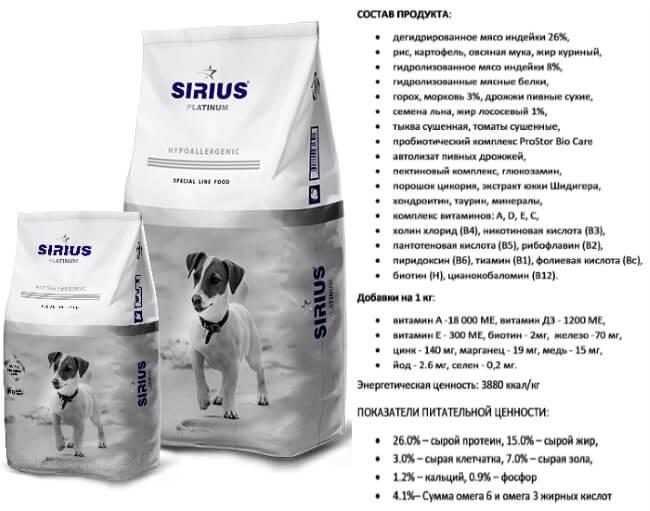 Корм для собак сириус (sirius): состав