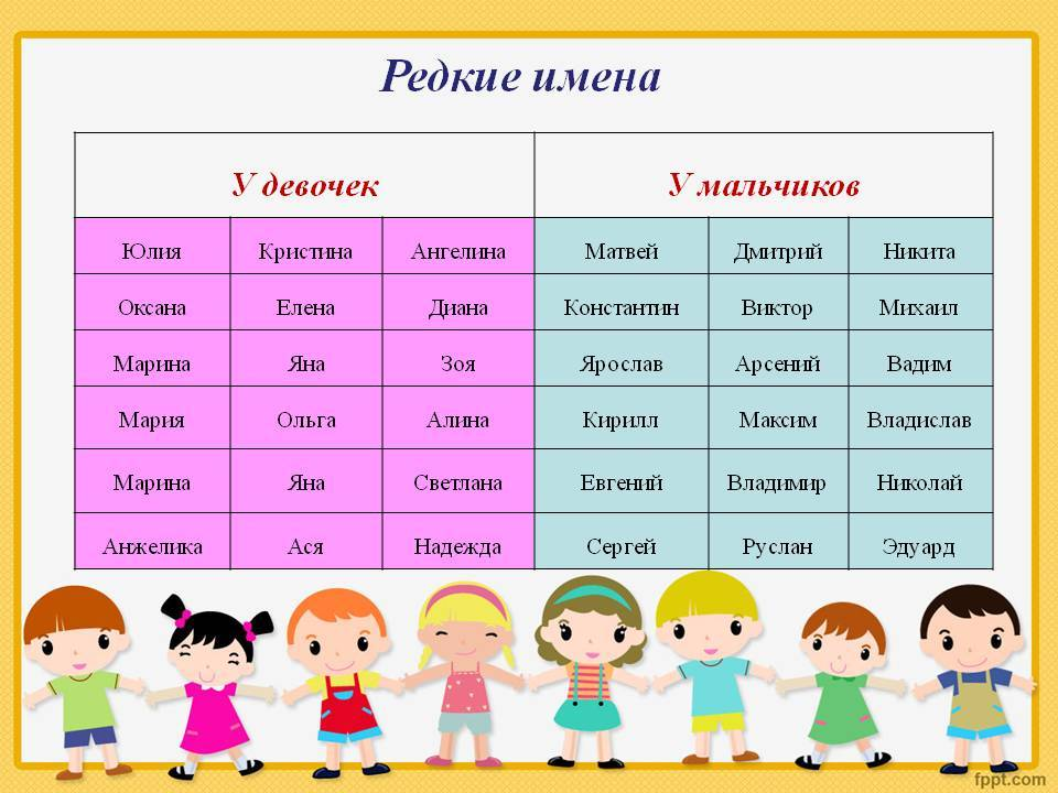 Какую кличку выбрать для сучки: самые популярные имена и их значение