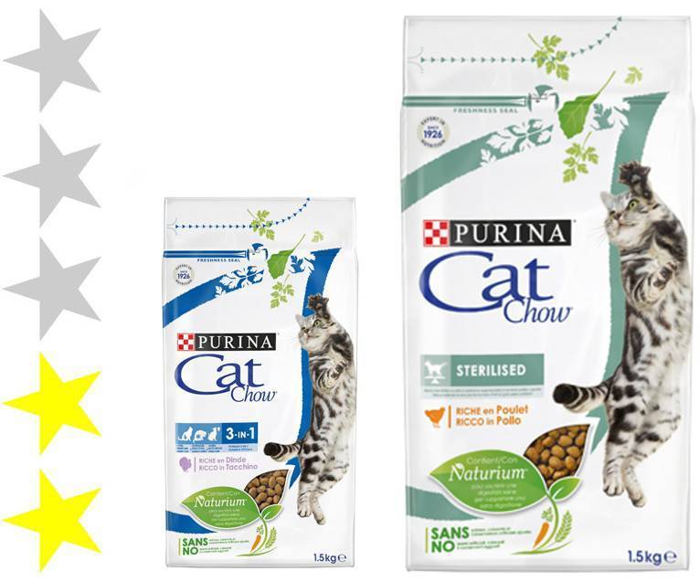 Кэт Чау — корм для кошек