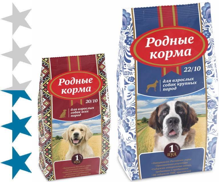 Рейтинг лучших консервов для собак по качеству