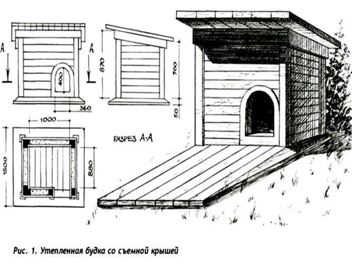 Как построить домик для немецкой овчарки?