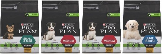 Корм для собак проплан: состав, отзывы ветеринаров и собаководов