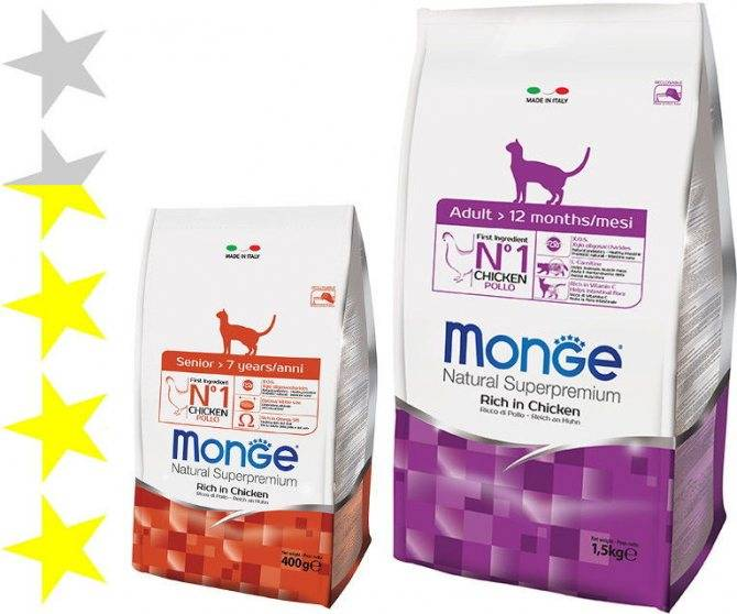 Корм для кошек monge: отзывы, разбор состава, цена