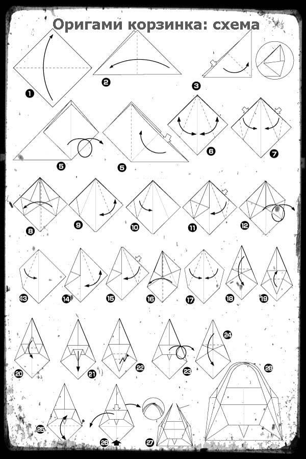 Пошаговая инструкция, схемы для начинающих в модульном оригами, мастер-класс сборки маленьких и больших фигур