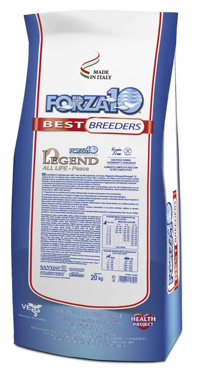 Корм для кошек forza10: отзывы, разбор состава, цена - петобзор