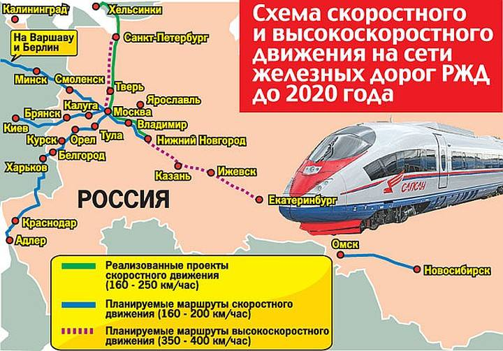 Правила перевозки животных в поездах ржд в 2021 году