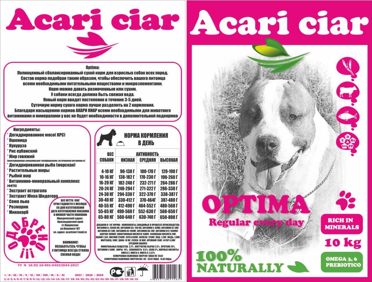 Корма для собак meradog (мерадог): ассортимент, состав, гарантированные показатели производителя, плюсы и минусы кормов, выводы