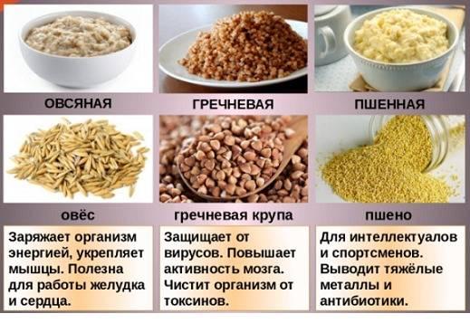 Диета при дискинезии   меню и рецепты диеты при дискинезии   компетентно о здоровье на ilive