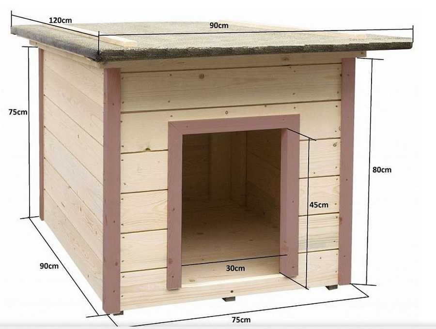 Будка для немецкой овчарки (46 фото): размеры. как сделать собачью конуру по чертежам своими руками со спальным местом или вольером?