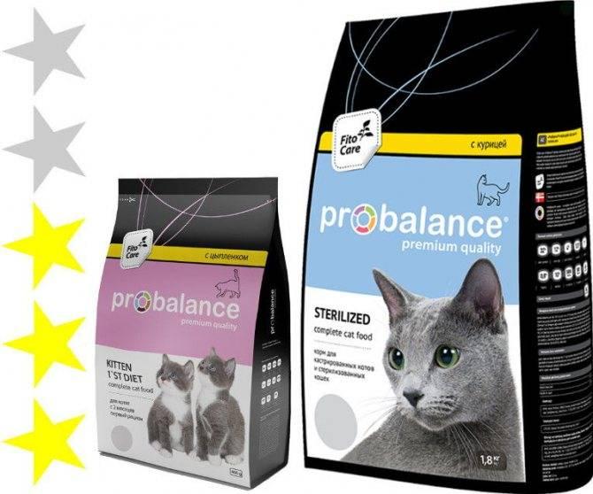 Состав и отзывы о сухом корме для собак пробаланс