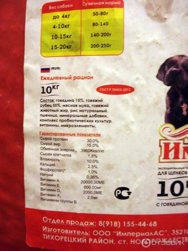Топ самых лучших кормов супер премиум и премиум классов для собачек
