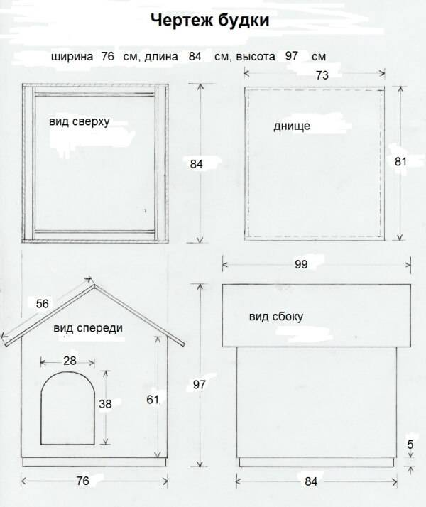 Будка для немецкой овчарки: примеры, оптимальные размеры, изготовление своими руками