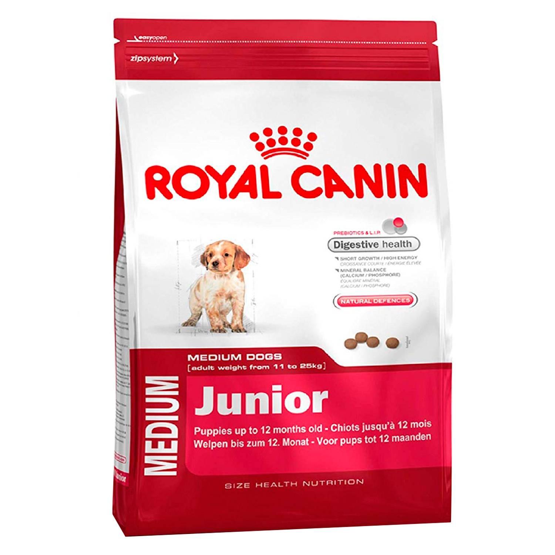 Анализ состава сухого корма роял канин для разных пород собак