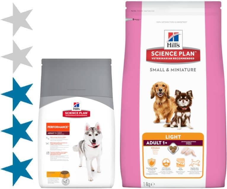 Выбрать корм для собак