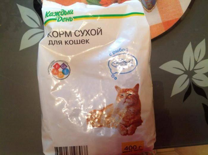 Farmina для кошек  — видео обзор корма, отзывы