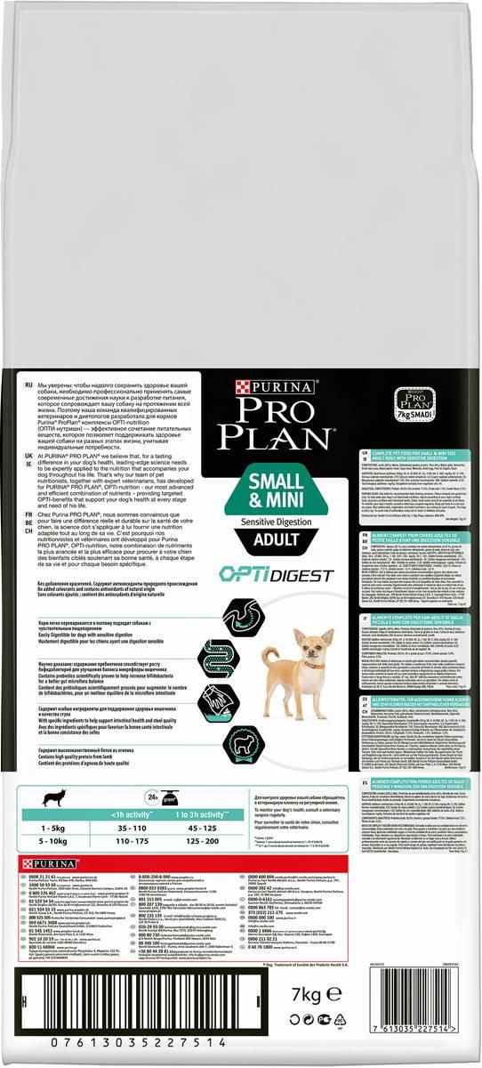 Проплан для собак мелких и крупных пород