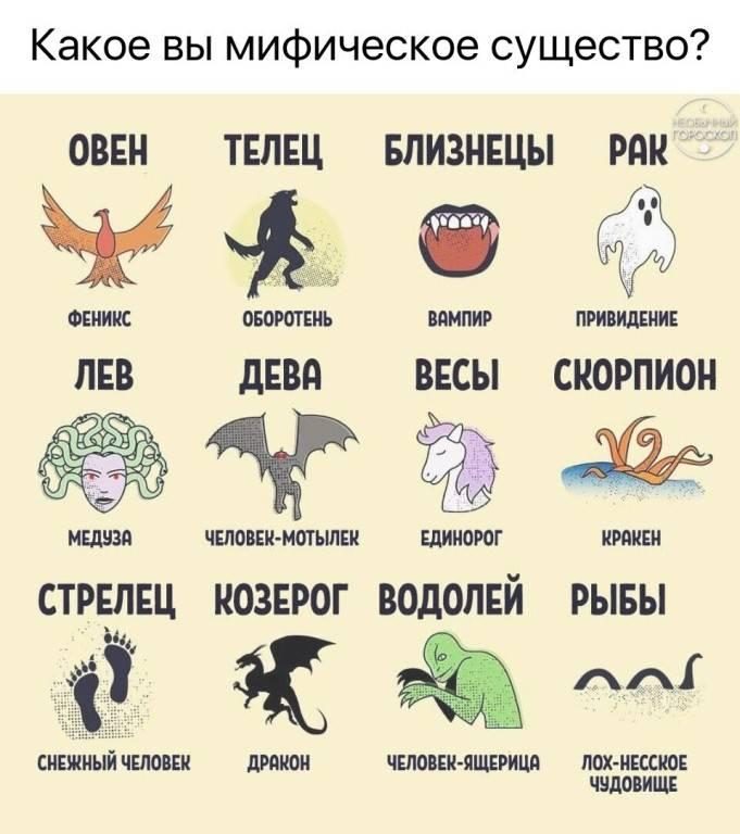 Какое животное подходит вам по знаку зодиака?