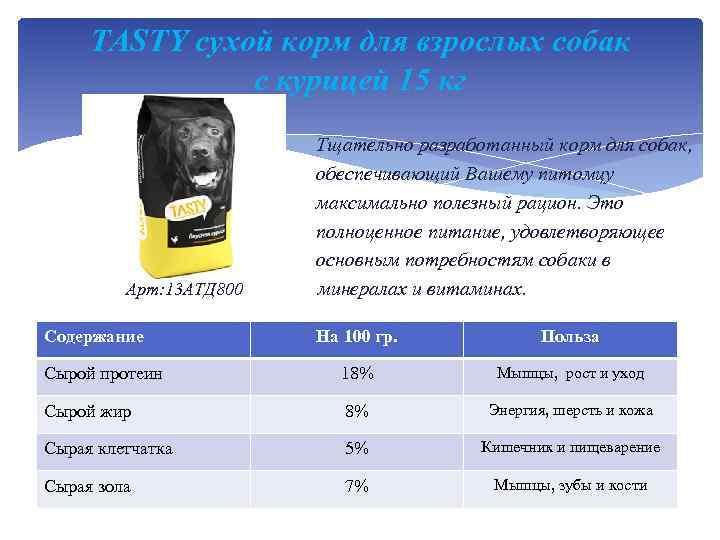 Очень хороший корм для собак meradog (1 фото): отзывы о корм для собак meradog - первый независимый сайт отзывов россии