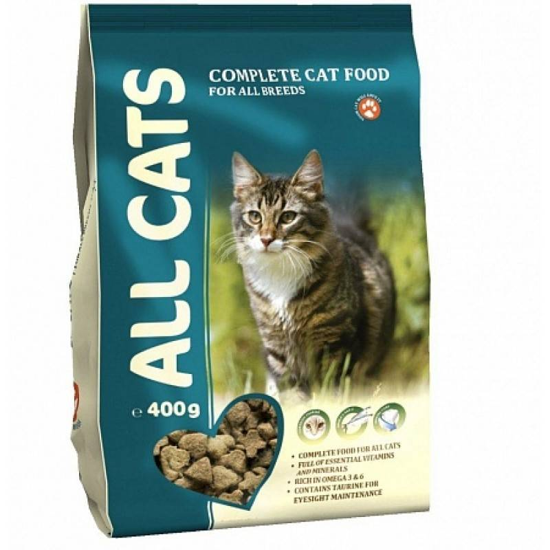 Какой сухой корм для кошек самый лучший по мнению ветеринаров рейтинг 2021
