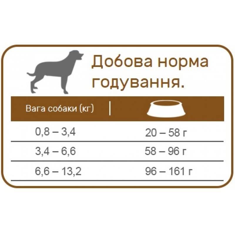 Как и чем кормить щенка шарпея: меню по возрастам